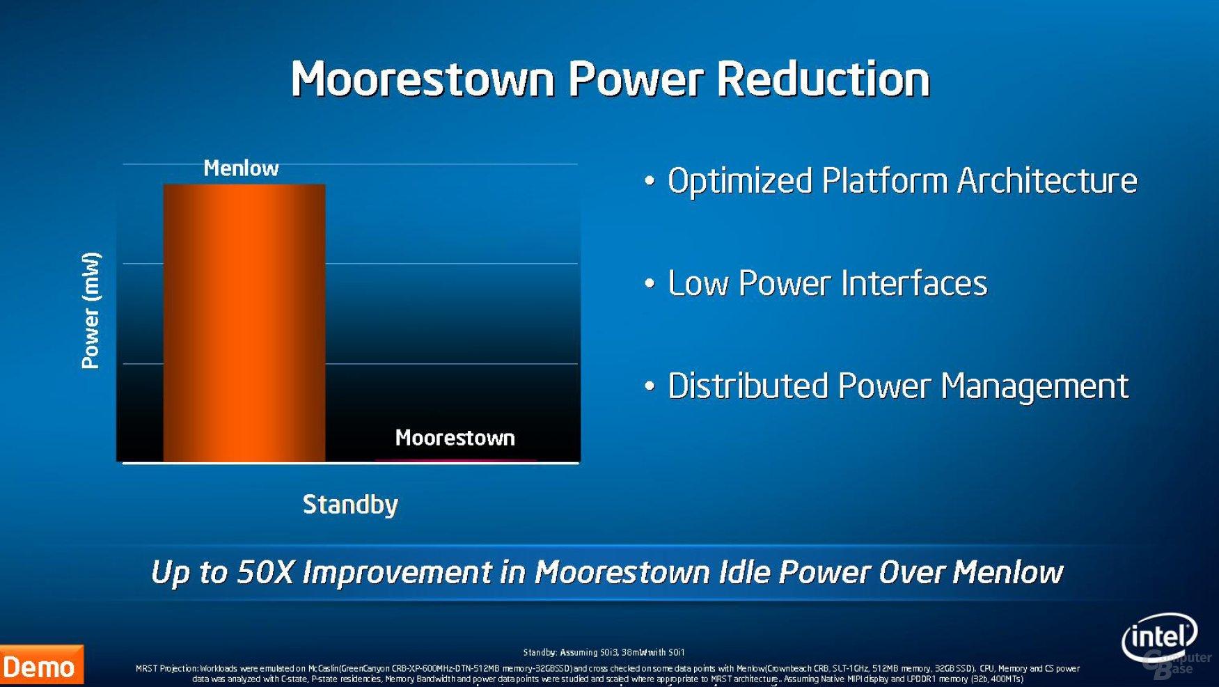 Moorestown beim Strom sparen