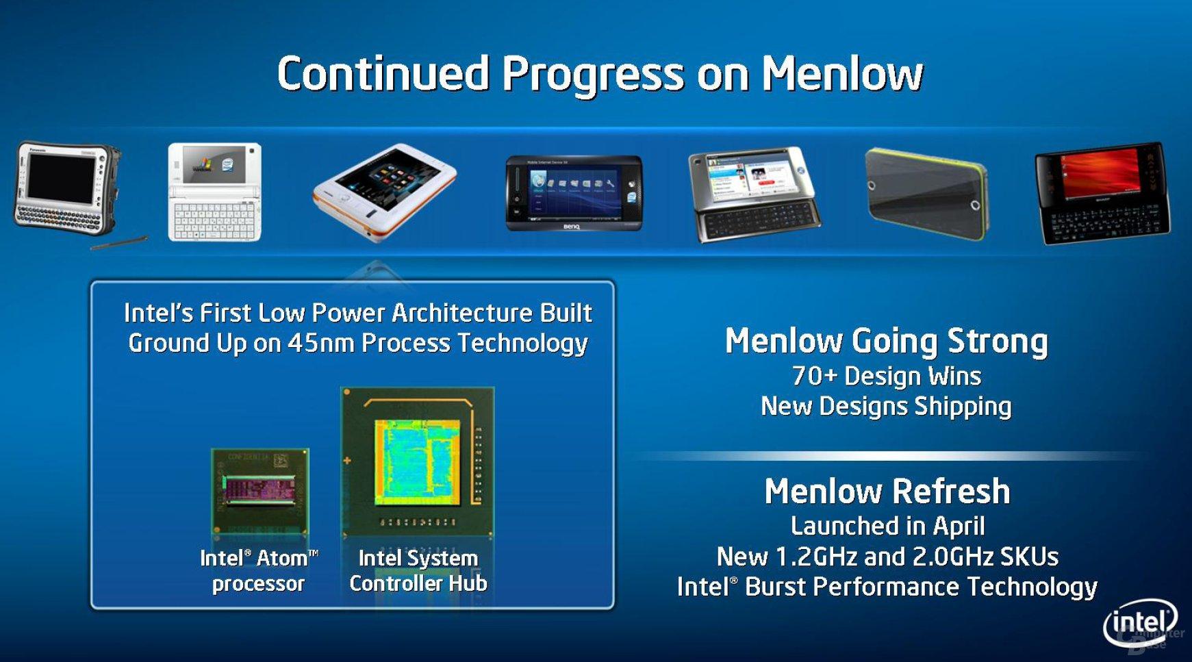 Aktuelle Menlow-Produkte