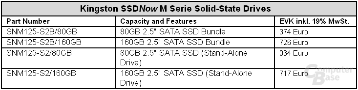 Kingston SSDNow M Serie Bundle