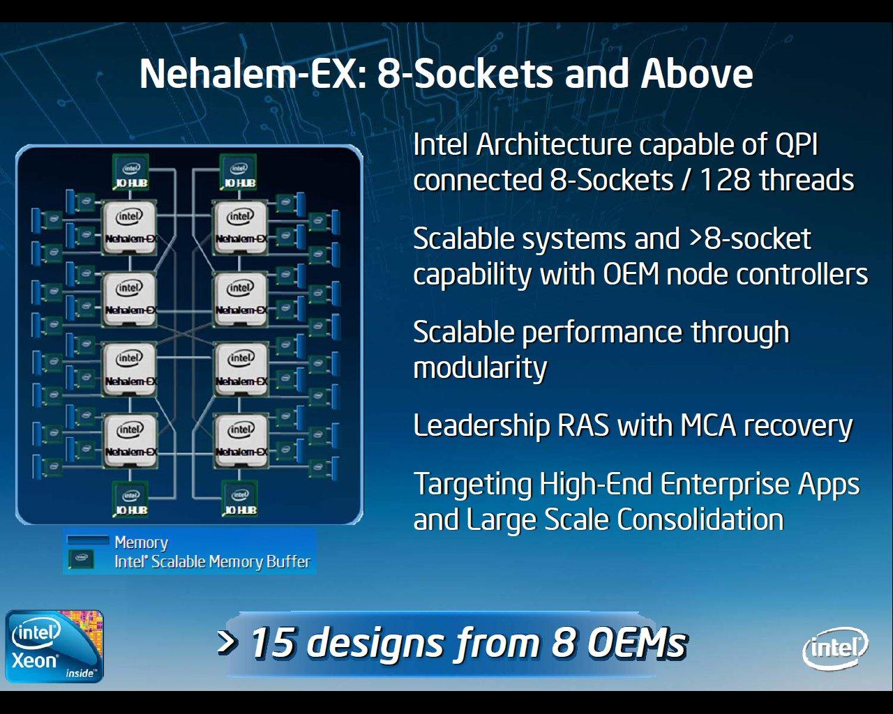 Intel Nehalem-EX-Plattform