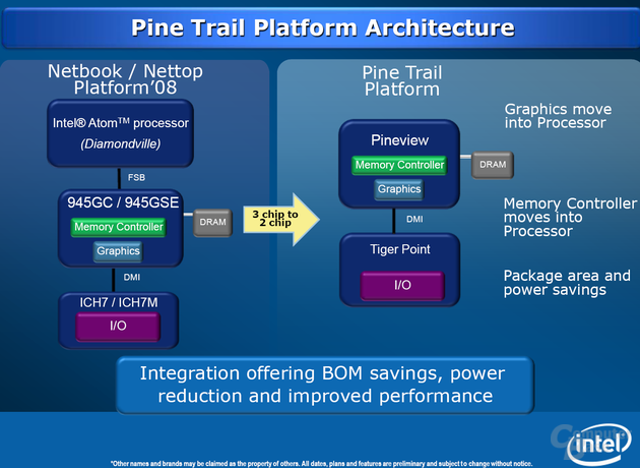 Pine Trail Platform