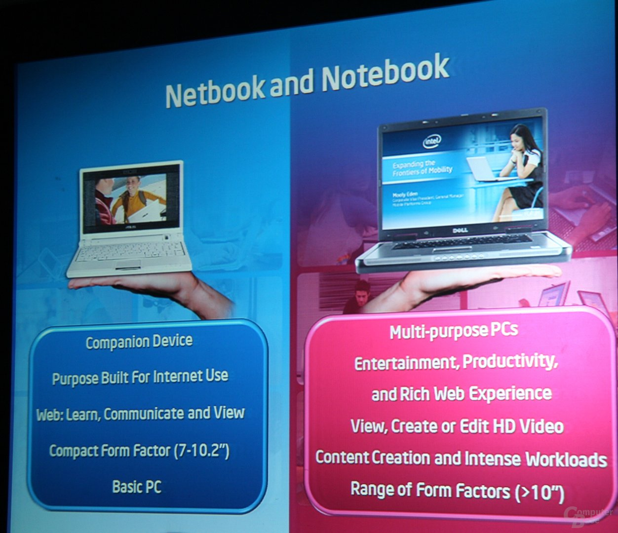 Notebooks und Netbooks