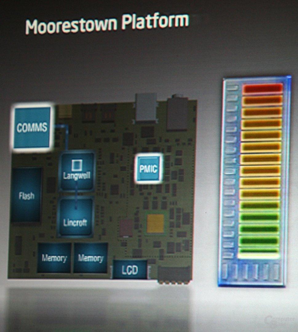 Menlow vs. Moorestown