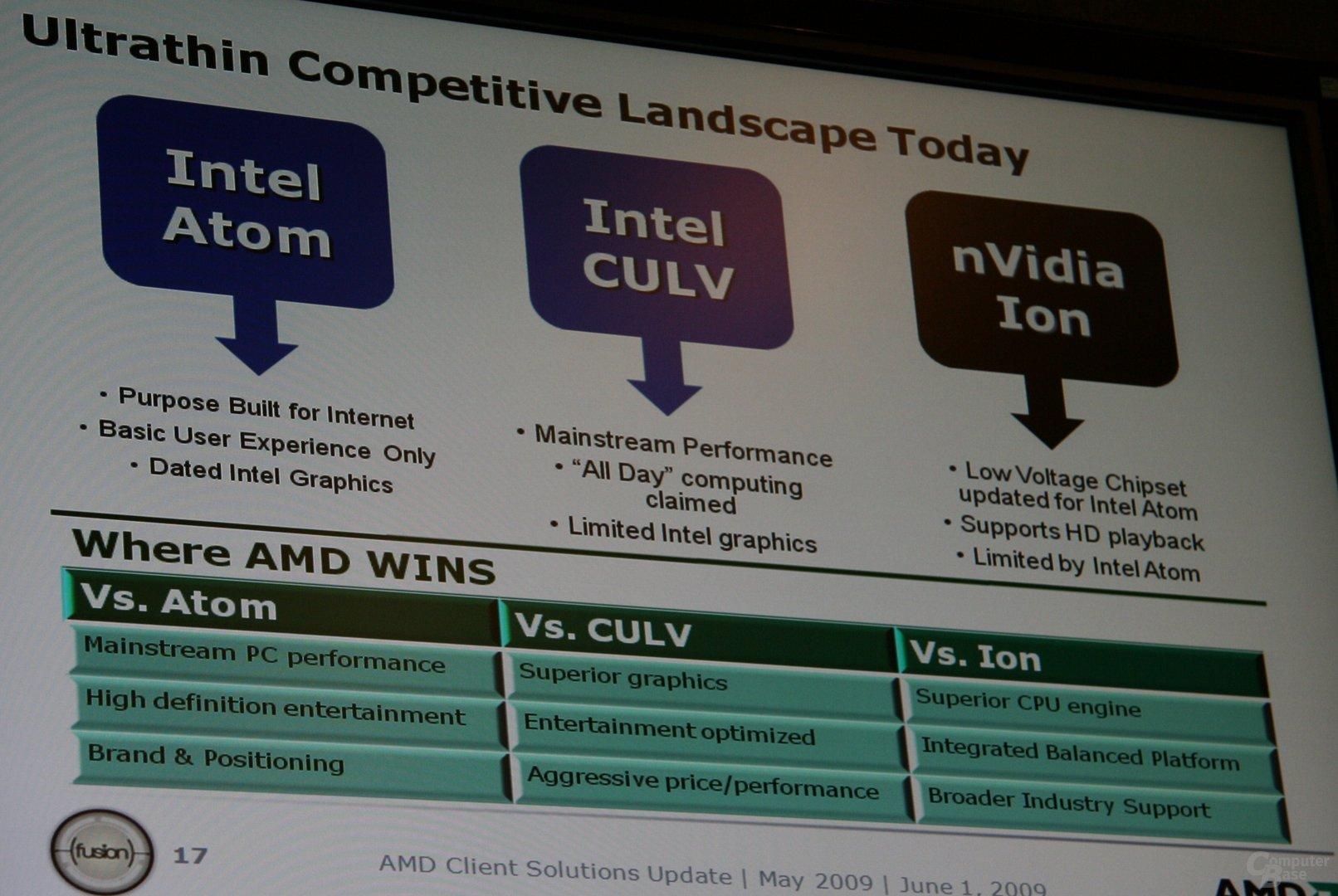 Konkurrenz vs. AMD bei Ultrathin-Notebooks