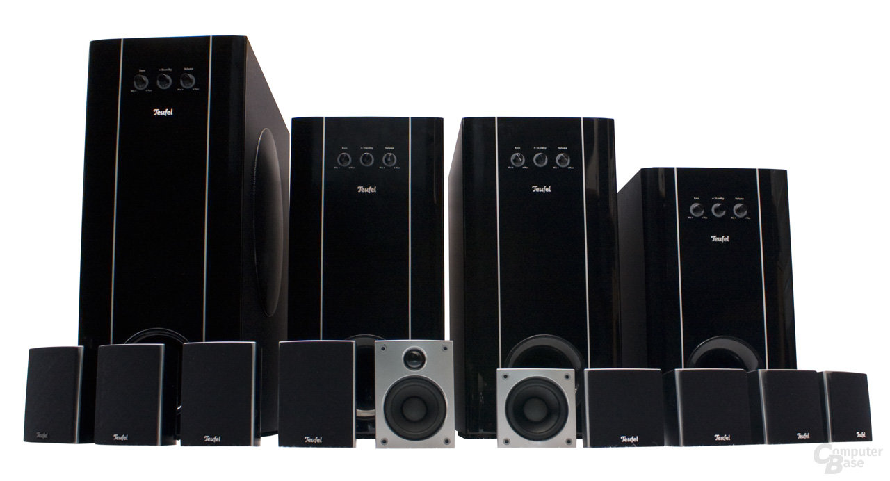 Größenvergleich der Lautsprechersysteme