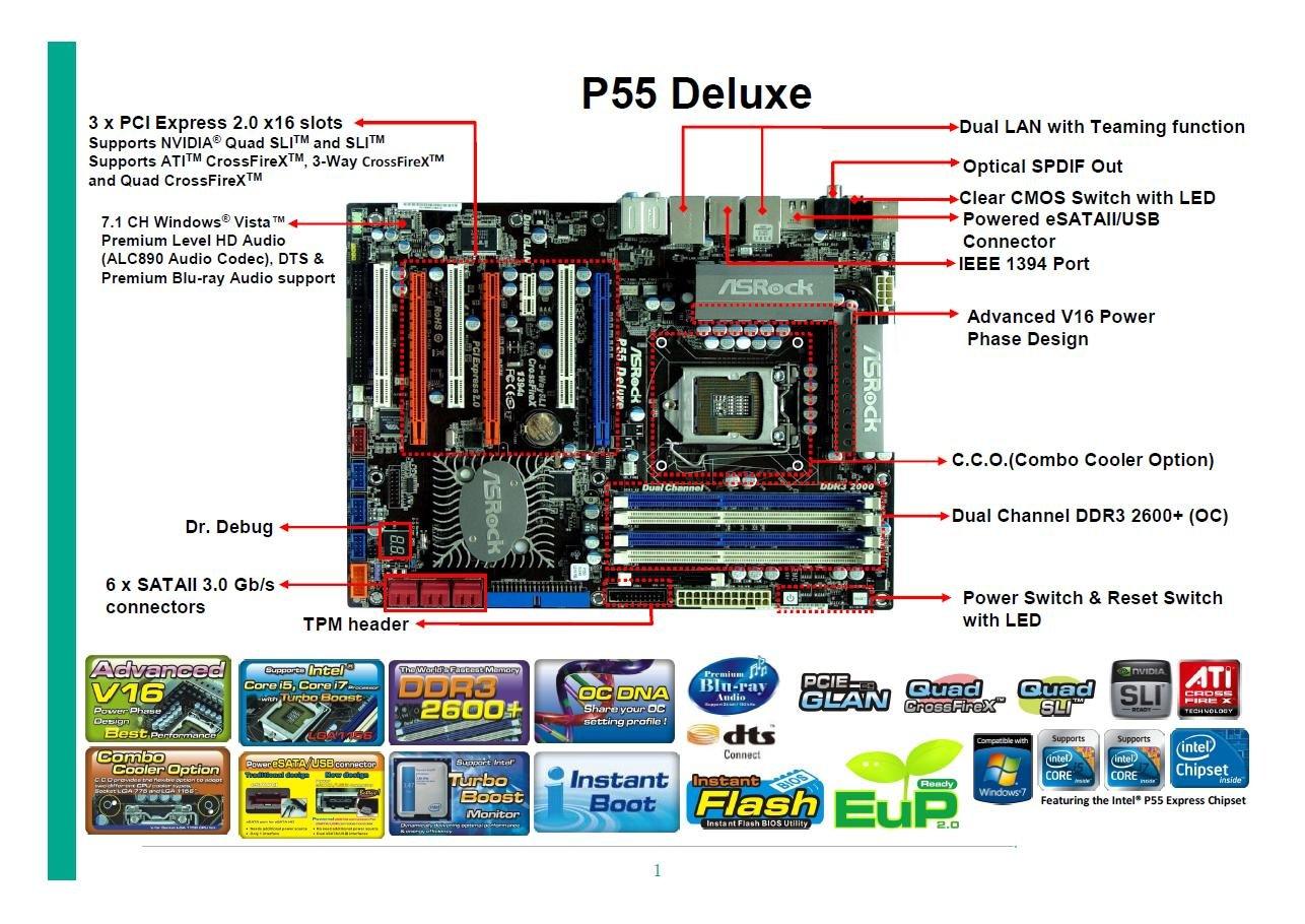 ASRock P55 Deluxe