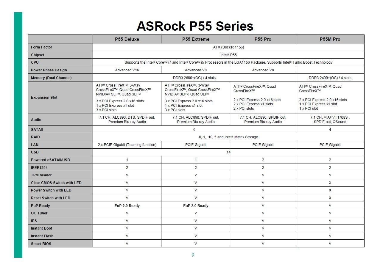 ASRock P55 Series