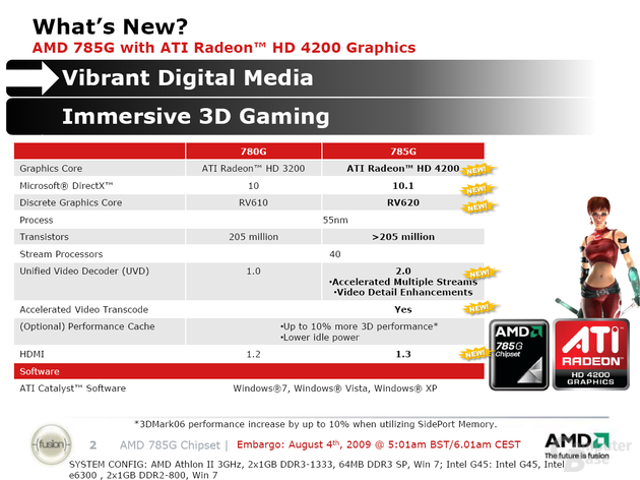 AMD 785G