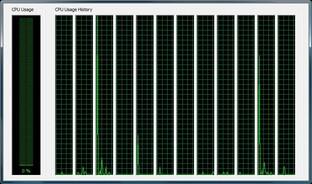 Intel Gulftown: sechs Kerne und zwölf Threads
