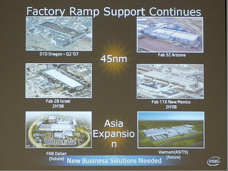 Fabrikplanung bei Intel