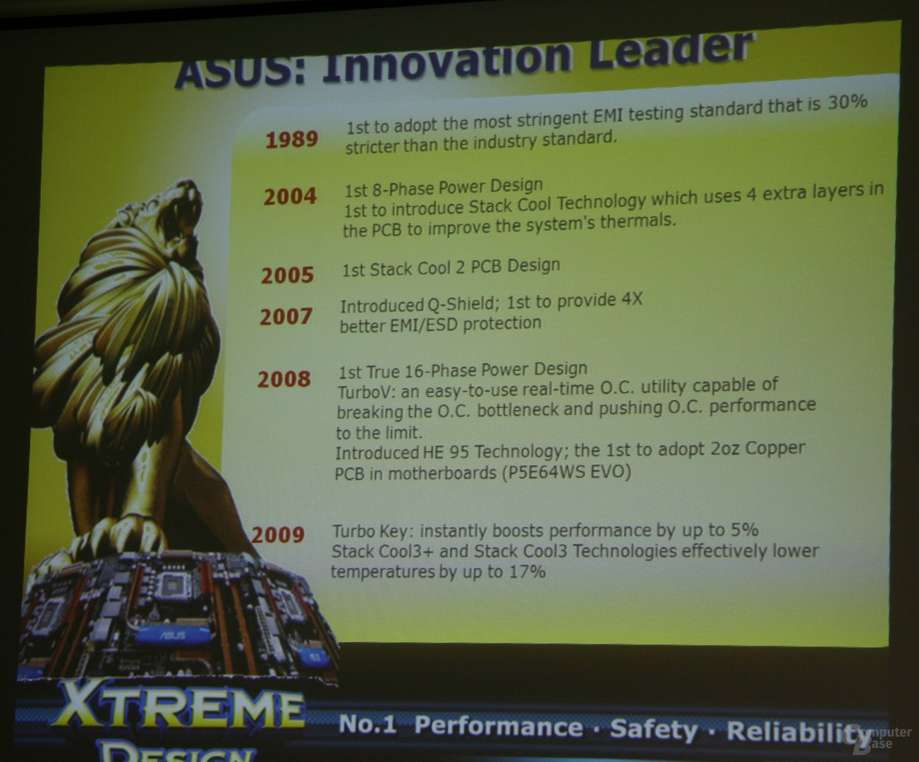 Asus Xtreme Global Summit in London