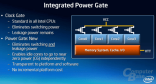 Power Gate