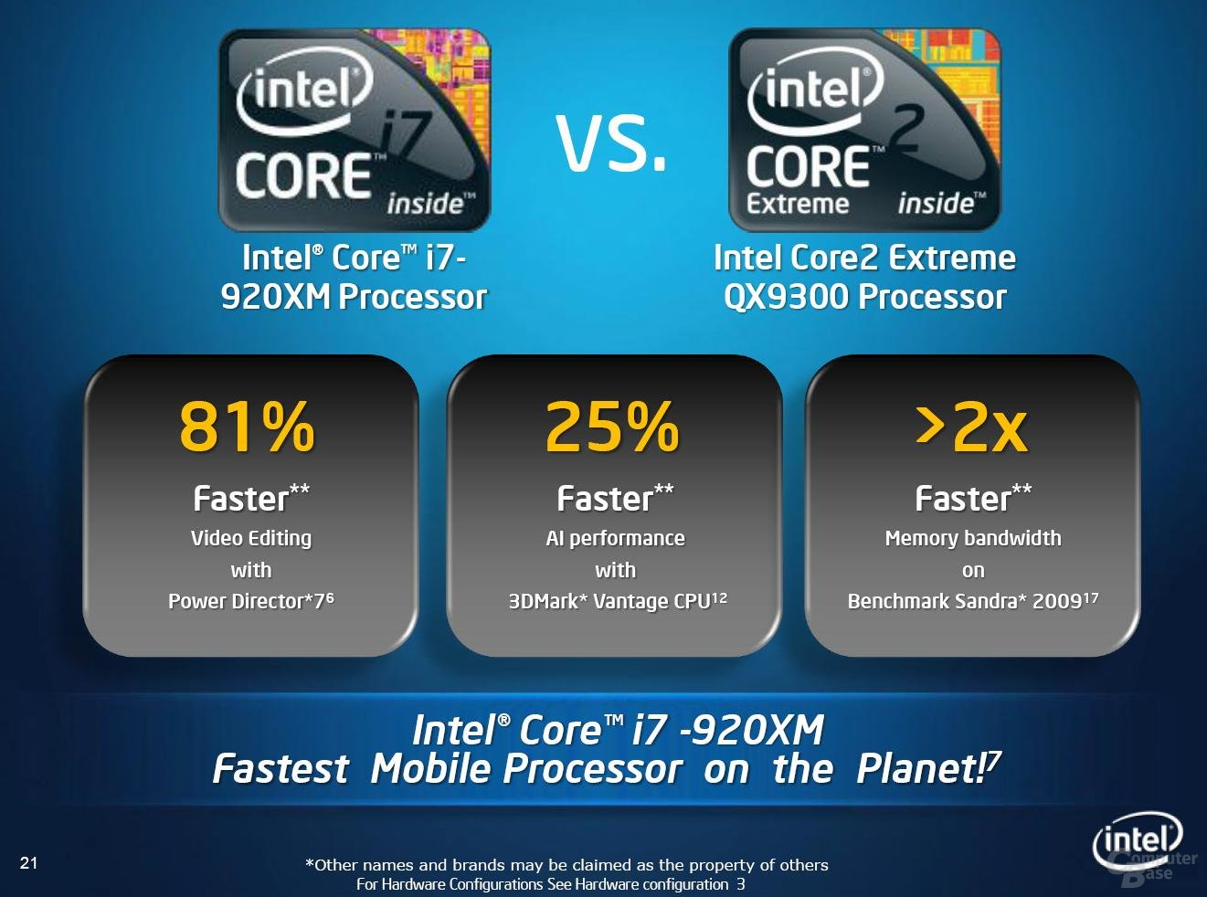Intel-Benchmarks