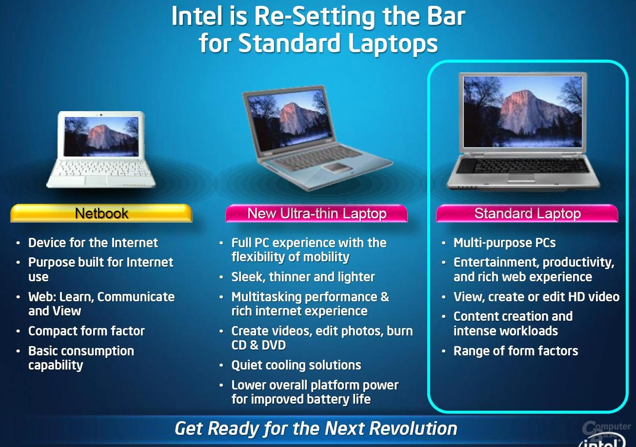 Intel Core i7 für Notebooks
