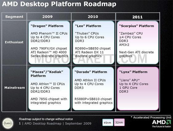 AMD Desktop-CPU-Roadmap