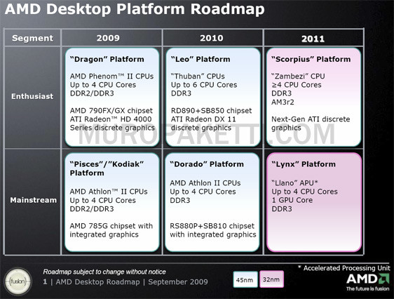 AMD Desktop-CPU-Roadmap
