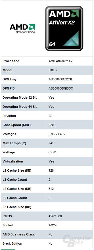 AMD Athlon X2 5000+ in 45-nm-Fertigung