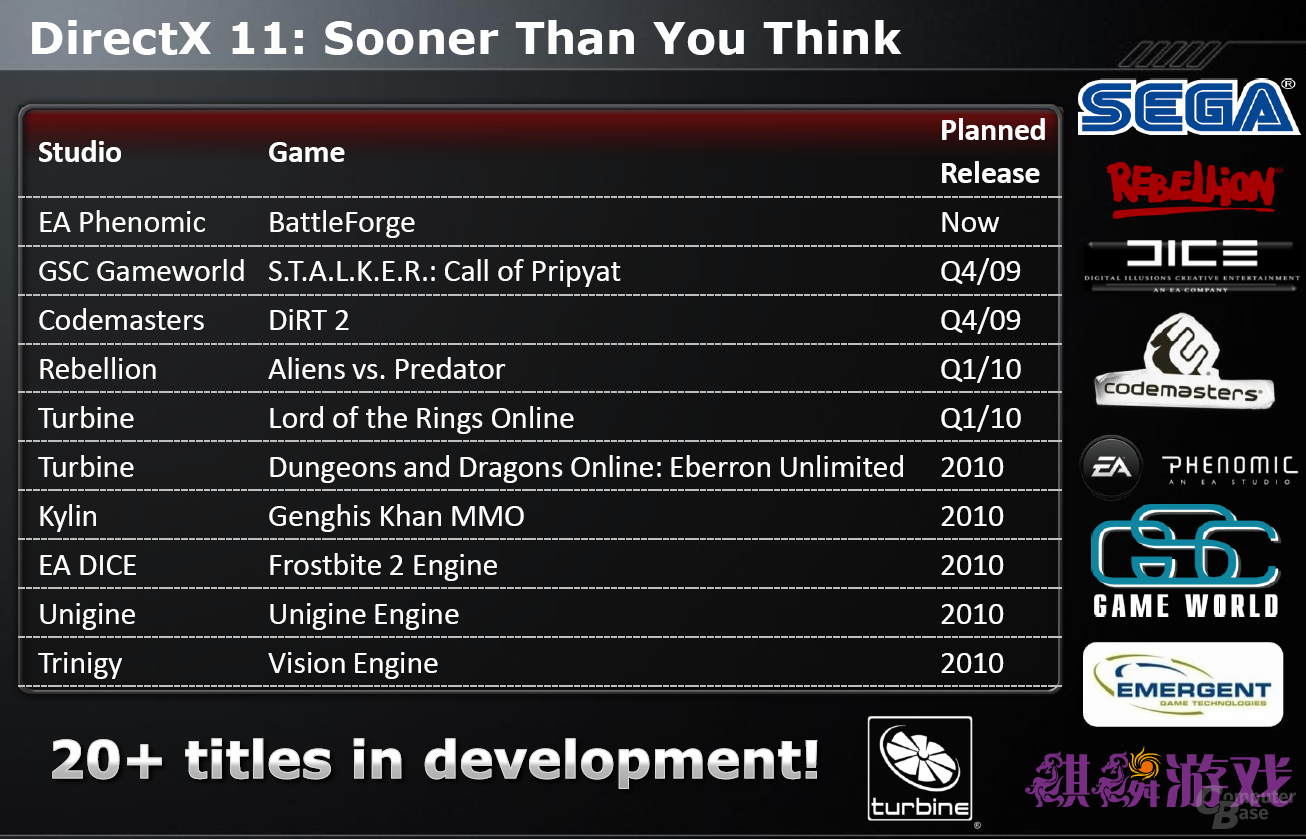AMD DirectX 11