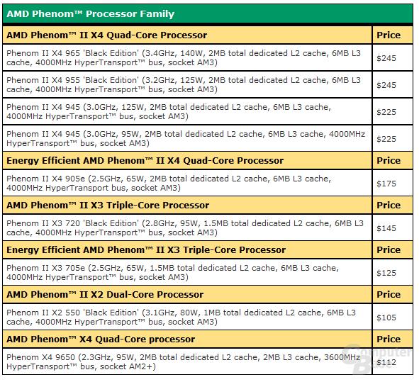 AMD-Preisliste Phenom II alt