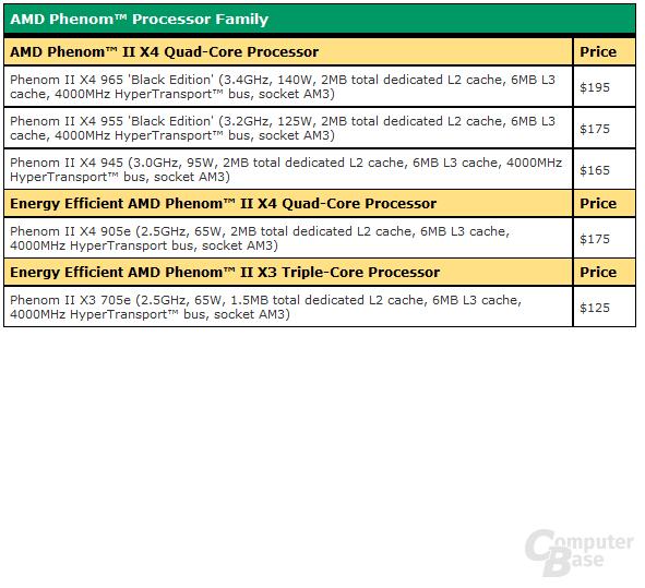 AMD-Preisliste Phenom II neu