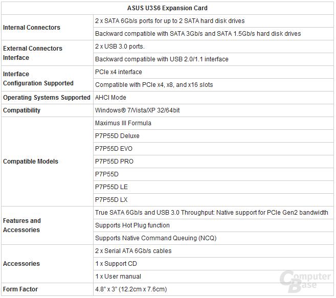 Asus U3S6 Expansion Card