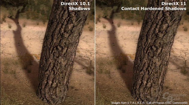 Contact Hardened Shadows