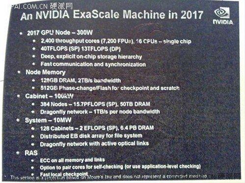 Nvidia ExaScale-System (inpai.com.cn)