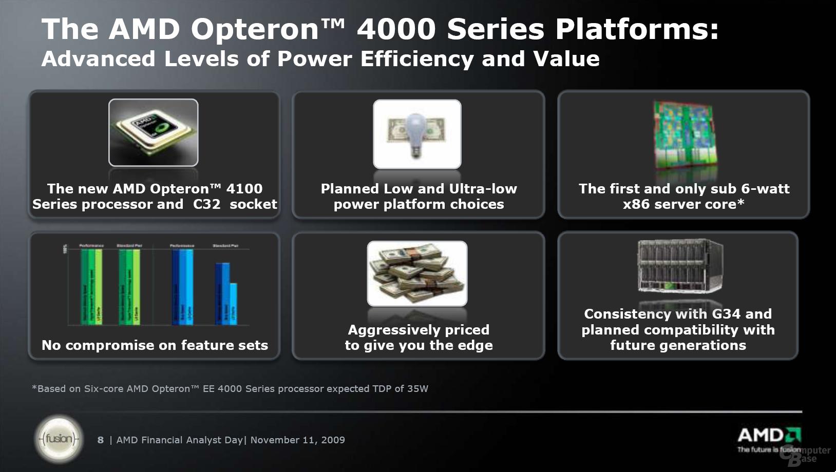 AMD Opteron 4000 auf Basis des C32-Sockels