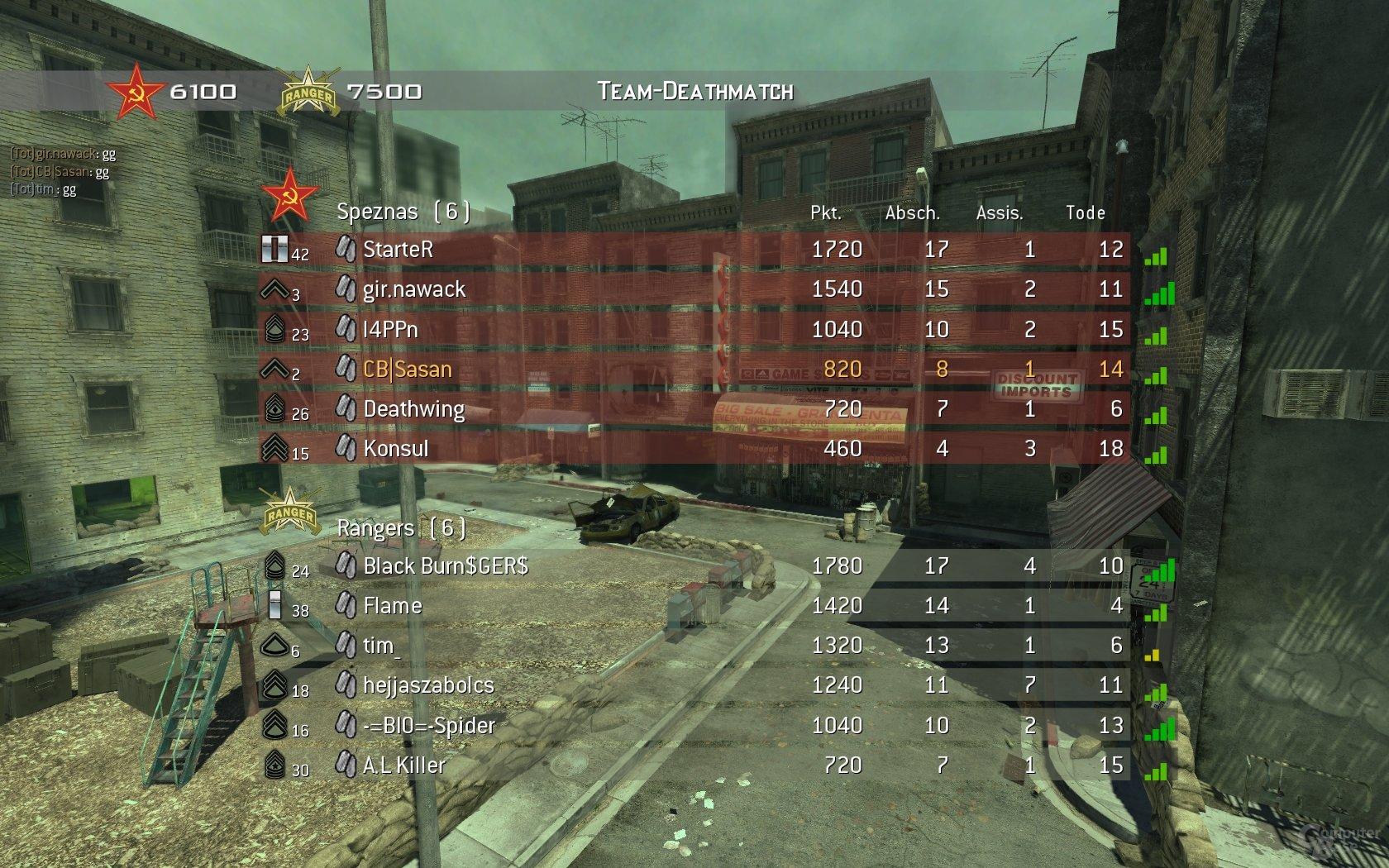 """""""Modern Warfare 2"""" – Multiplayer"""