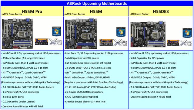 ASRock-Mainboards mit H55-Chipsatz