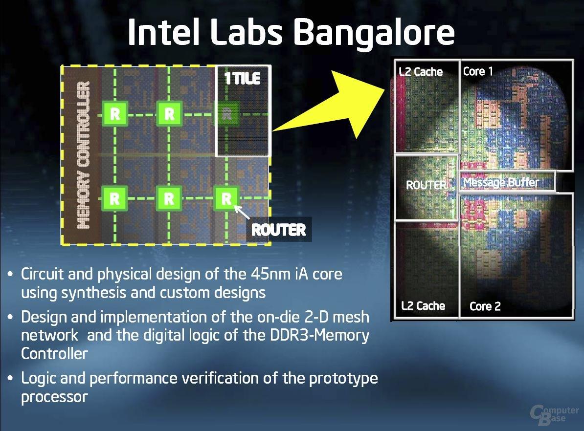 Intel-Präsentation zum 48-Kern-Prozessor