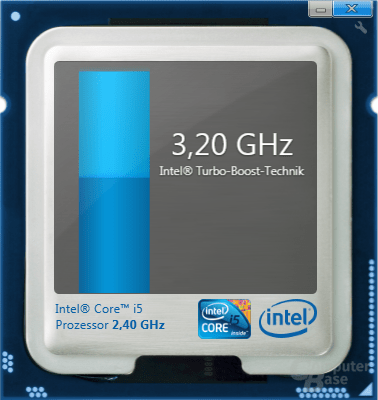 Intel Turbo-Boost-Technik