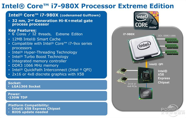 Intel Core i7-980X Processor Extreme Edition
