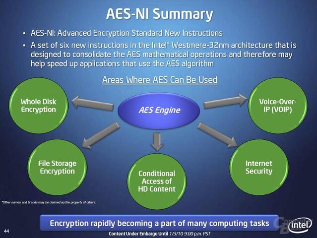 AES-NI