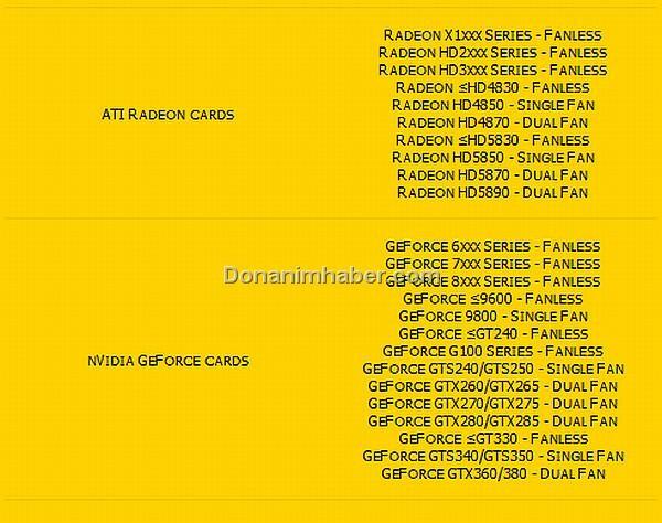 SilenX iXtrema IXG-80HA2 - Kompatibilitätsliste