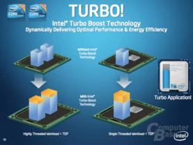 Intel CES-Preview
