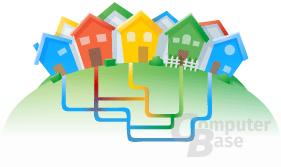 Googles 1-Gbit-Projekt