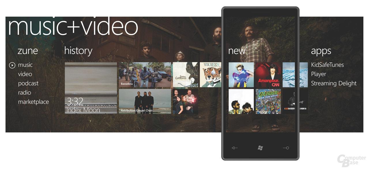 Musik- und Video-Hub