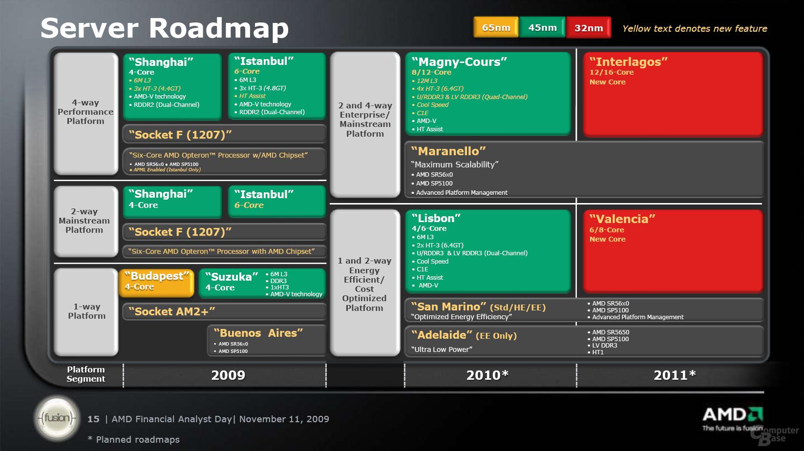AMD-Server-Roadmap