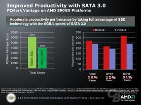 890GX und SATA 6 GBit/s