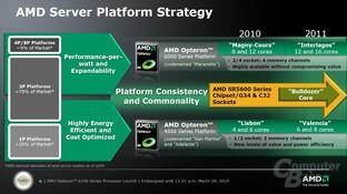 Server-Roadmap