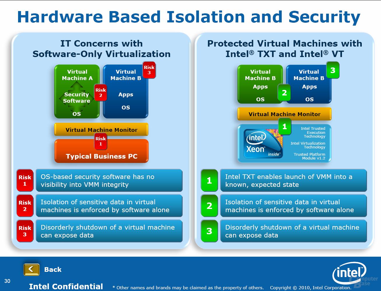 Intel TXT