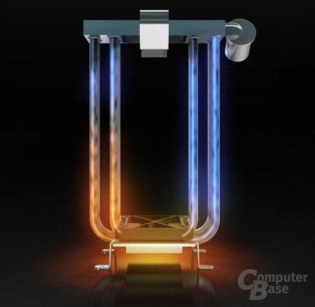 Schematischer Flüssigmetall-Kreislauf