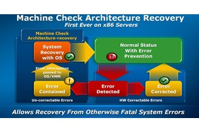 Machine Check Architecture Recovery