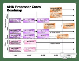 Roadmap vom 12. Dezember 2001