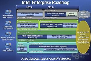 Enterprise-Roadmap