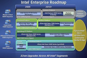 Enterprise-Roadmap