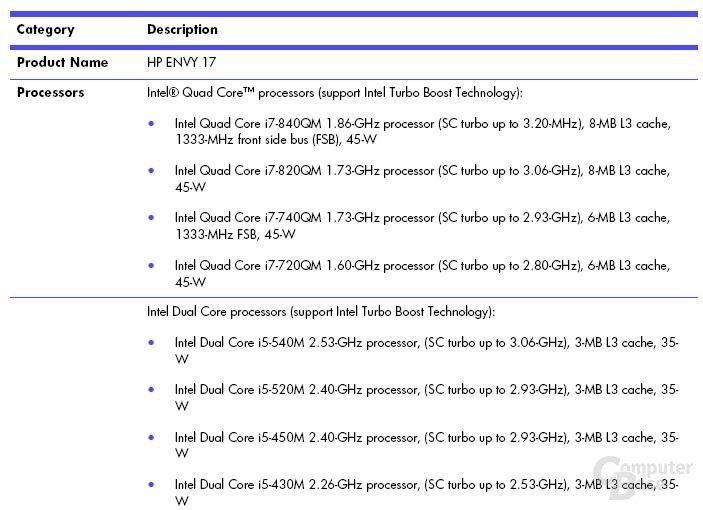 HP Envy 17 verrät neue Intel-CPUs
