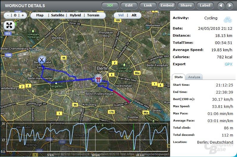 SportyPal-Strecke