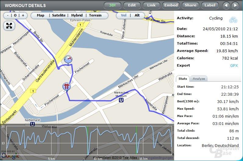 GPS-Ungenauigkeit
